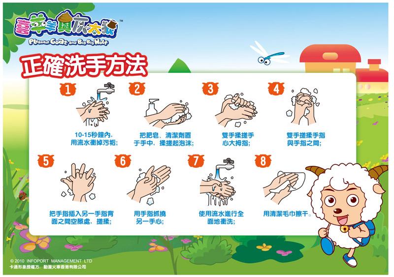 洗手七部图步骤